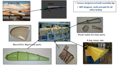IMP Aerostructures product development goes beyond Fabrication